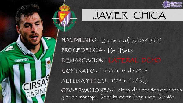 La ficha de Javi Chica, el lateral derecho barcelonés que es nuevo fichaje del Real Valladolid 2014/2015