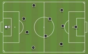 Formación inicial y dibujo del Real Valladolid con este cambio | Vía Mourinho Tactical Board