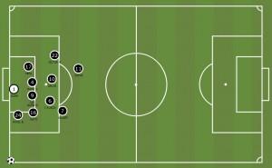 Formación defensiva blanquivioleta paraun saque de esquina | Vía Mourinho Tactical Board