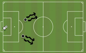 Opciones para el contragolpe que propone el Real Valladolid | Vía Mourinho Tactical Board