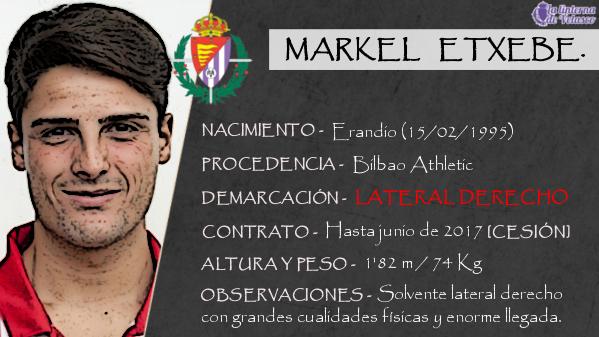 Presentación LAV de MARKEL ETXEBERRIA como nuevo jugador del Real Valladolid para la próximas temporada
