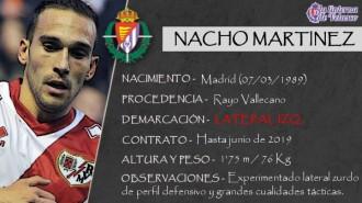 Presentación LAV de NACHO MARTÍNEZ como nuevo jugador del Real Valladolid para los dos próximos años