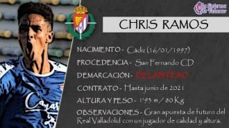 Presentación LAV de CHRIS RAMOS como nuevo delantero del Real Valladolid para los tres próximos años