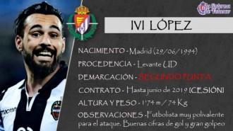 Presentación LAV de IVI LÓPEZ como nuevo jugador del Real Valladolid para la próxima temporada